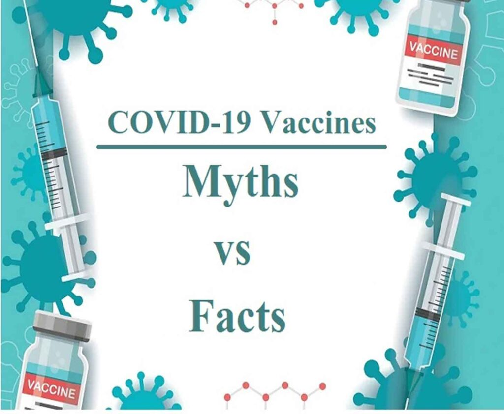 COVID19 Vaccination: Myths Vs. Facts