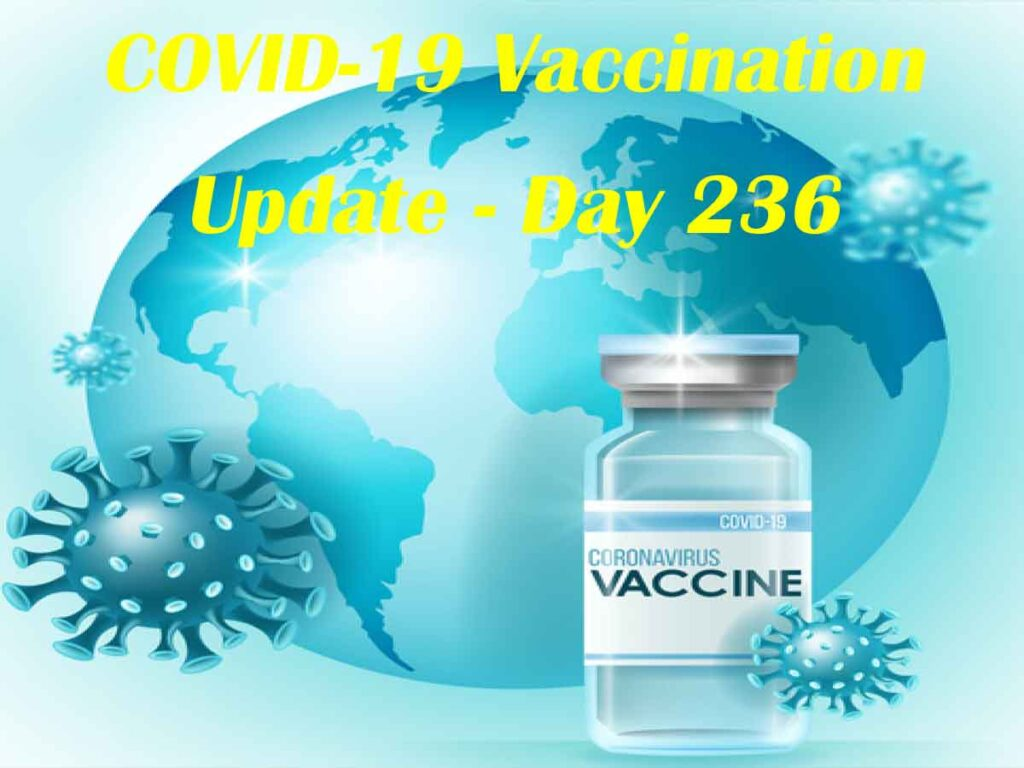 COVID-19 Vaccination Update - Day 236