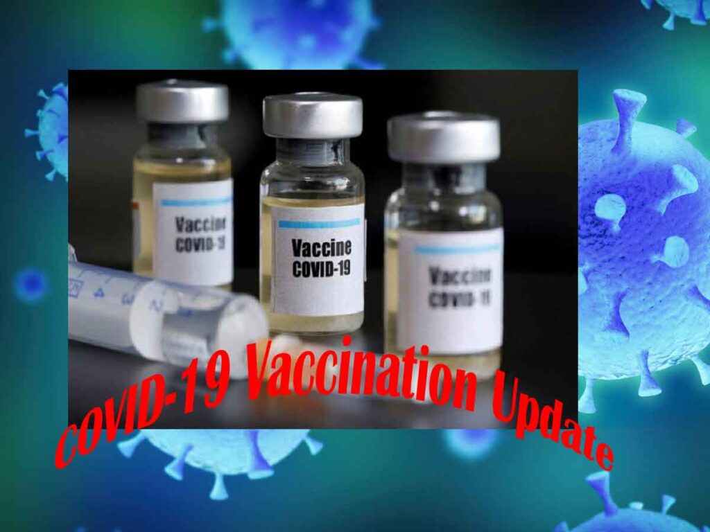 COVID-19 Vaccination Update - Day 229