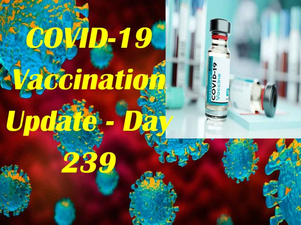 COVID-19 Vaccination Update-Day 239